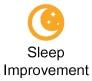 Sleep Improvement Icon